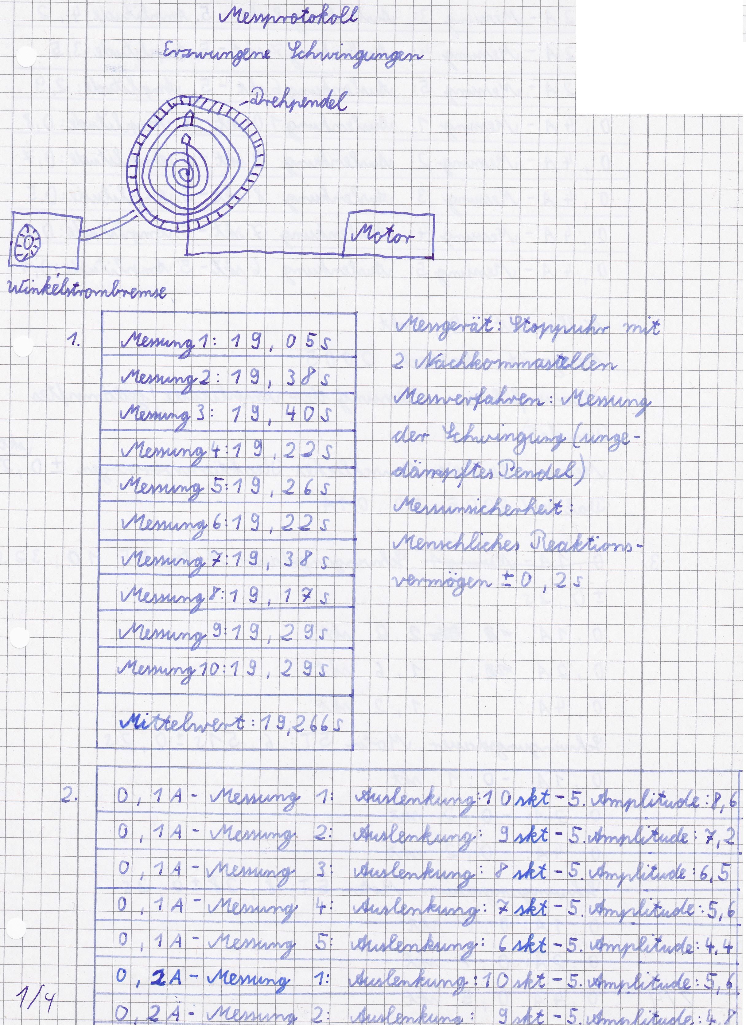 amplitude berechnen federpendel